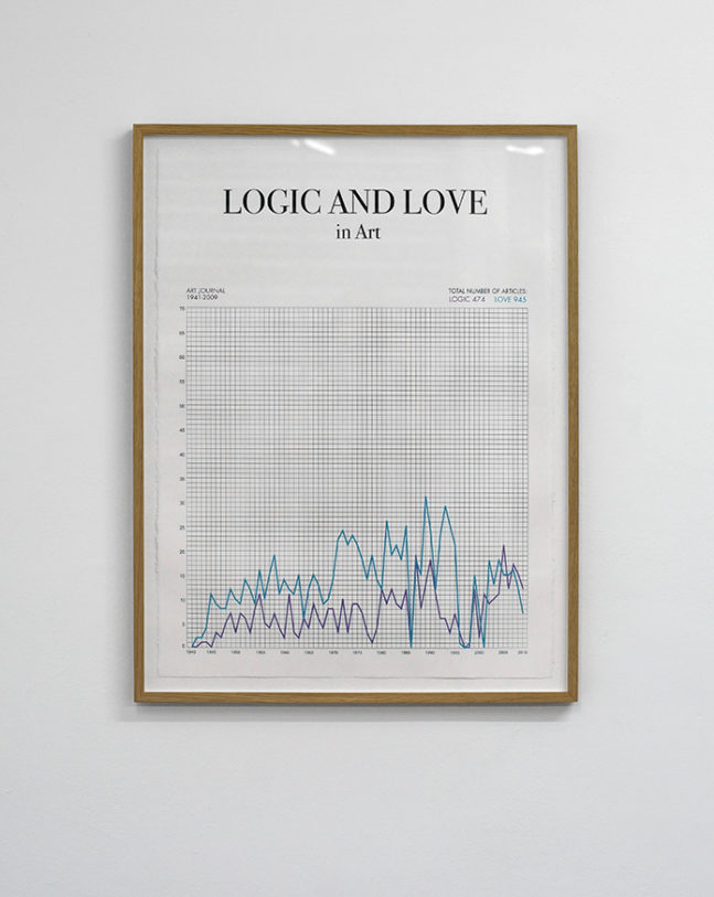 Toril Johannessen, série « Words and Years », Miracles, Crisis, Logic and Love, Trois impressions digitales encadrées, 76×56 cm, 2007