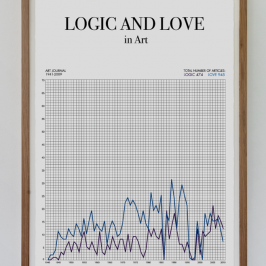 Toril Johannessen, Logic and Love in Art, 2010, 76 x 56 cm, Impression sérigraphiée